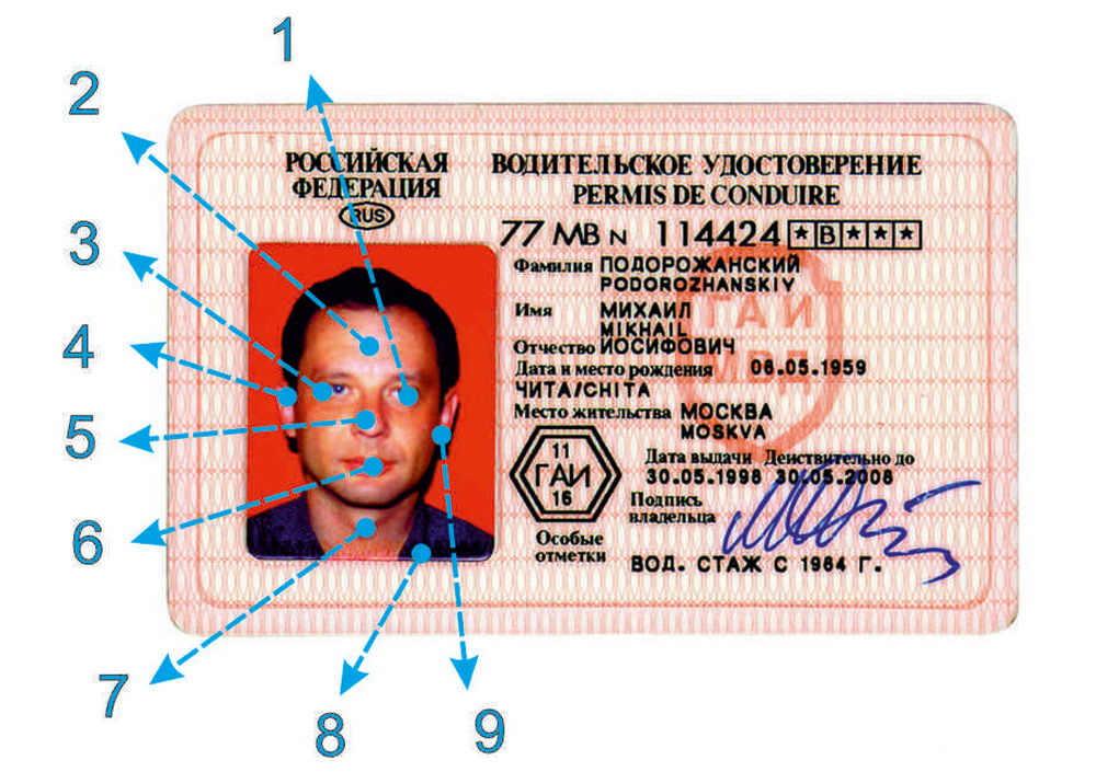 Водительское удостоверение с метками