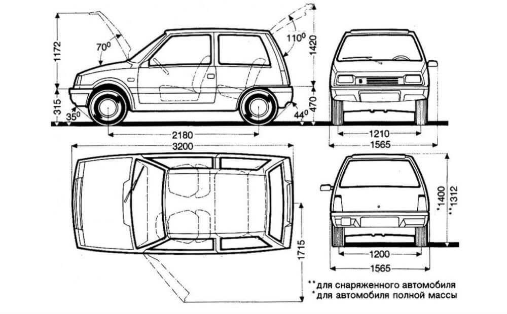 Технические параметры автомобиля