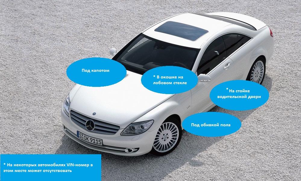 Местонахождение VIN-кода автомобиля