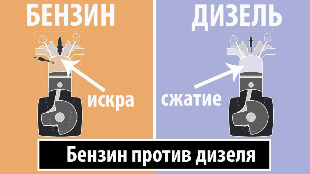 Бензиновый и дизельный двигатель: отличия