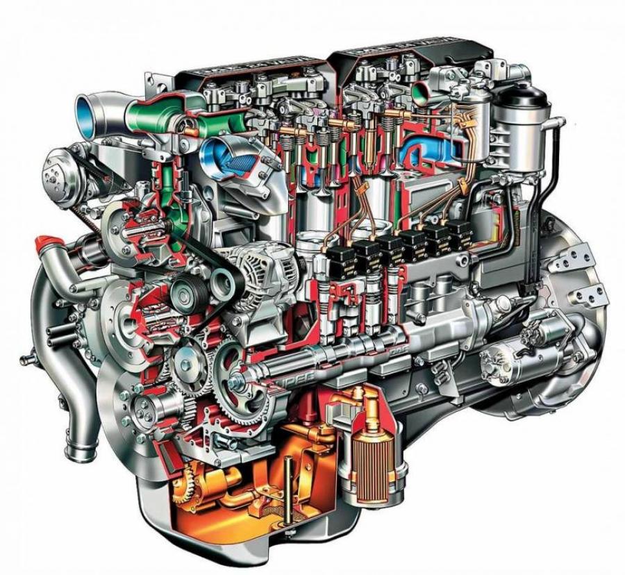 Дизельный двигатель: характеристики