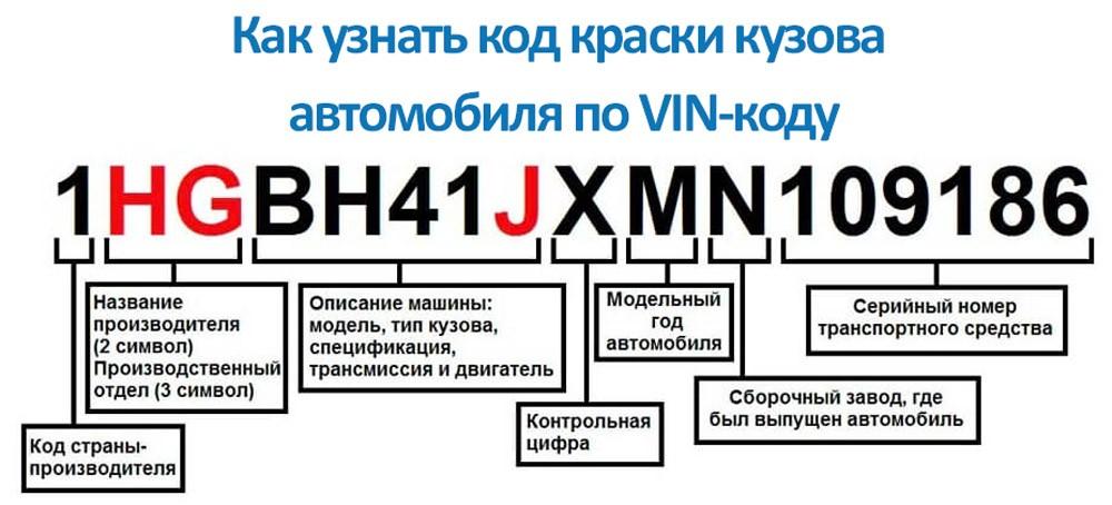 Узнать код краски по VIN-коду