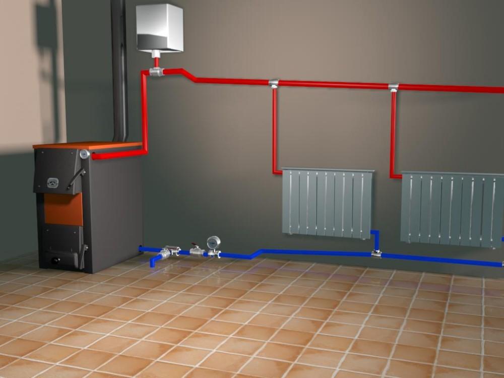 Система отопления в гараже