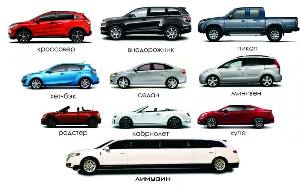 Варианты кузова автомобиля